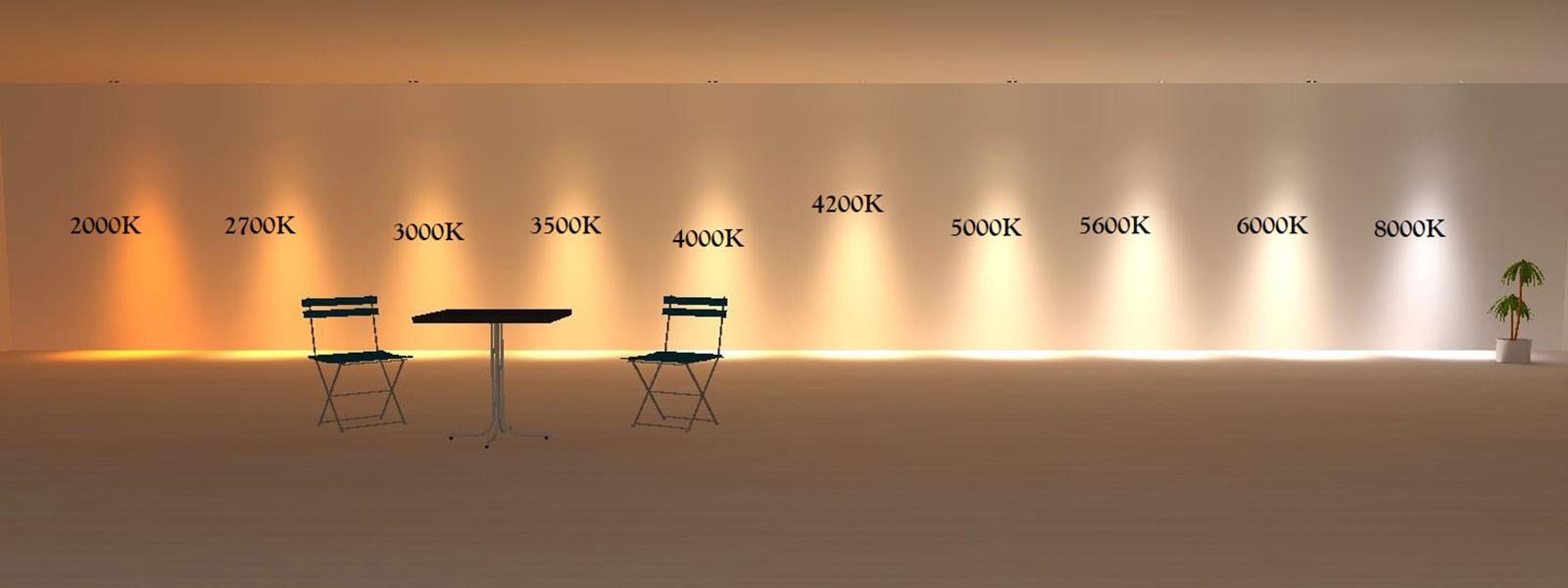 wat is tunable white verlichting hulp bij verlichting